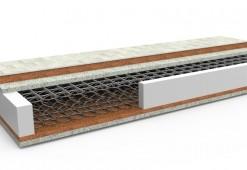 Pružinová matrace Komfort