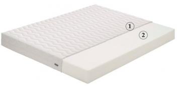 Kvalitní pěnová matrace Marina